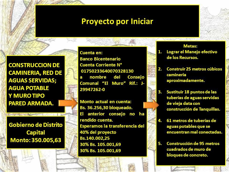 Gobierno de Distrito Capital Monto: 350.005,63 Proyecto por Iniciar CONSTRUCCION DE CAMINERIA, RED DE AGUAS SERVIDAS; AGUA POTABLE Y MURO TIPO PARED A