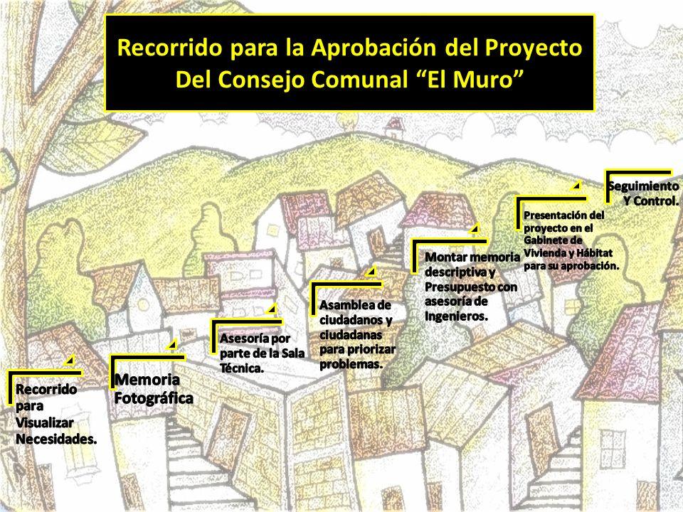 Recorrido para la Aprobación del Proyecto Del Consejo Comunal El Muro