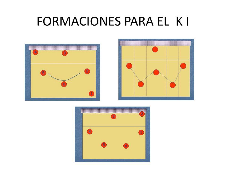 FORMACIONES PARA EL K I