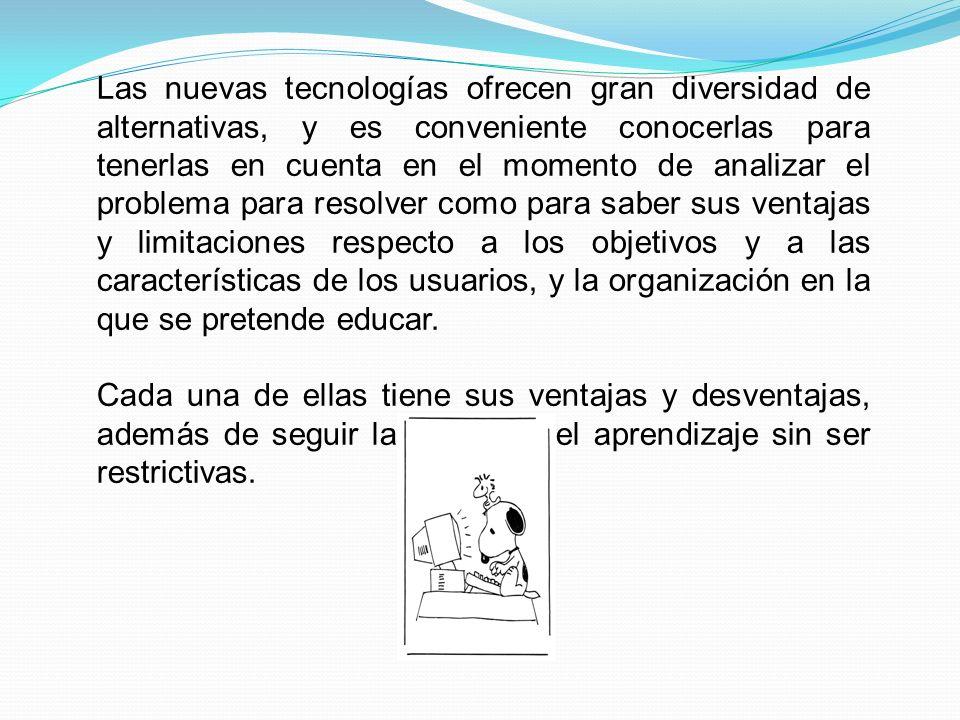 Tutoriales Toman el papel del instructor, presentan información y guía al aprendiz en la adquisición inicial del conocimiento.