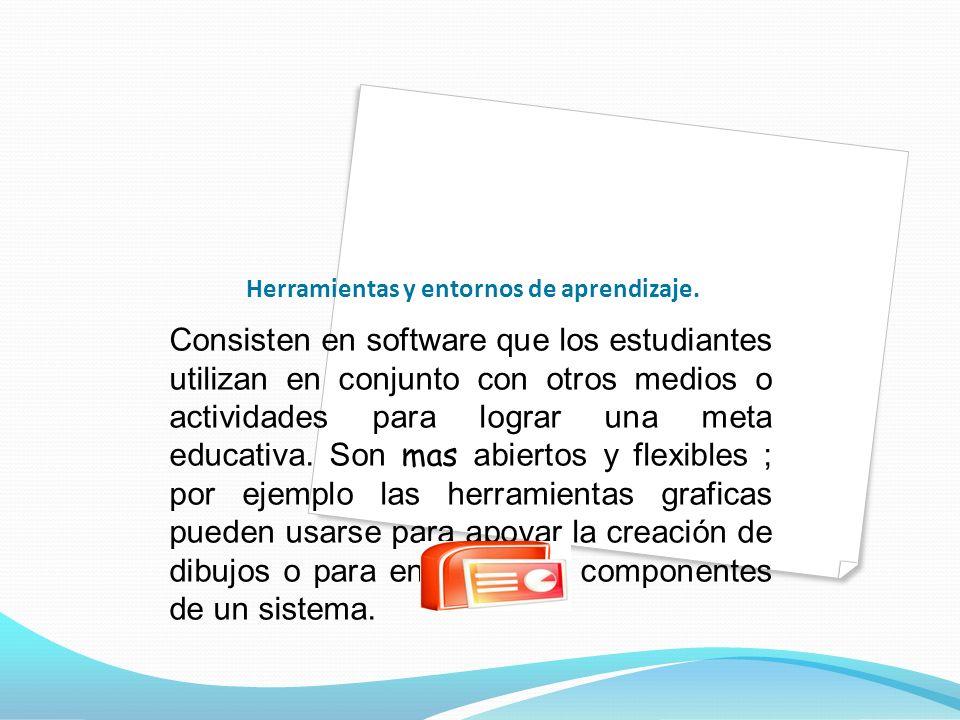 Correo electrónico Abre una vía de comunicación, se manifiesta por el mensaje escrito, se revisa cuando hay disposición y tiempo, además permite el envió de diferentes formatos, información y documentos adjuntos.