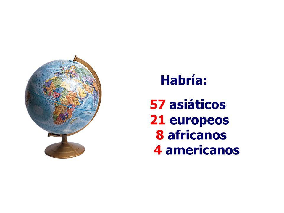 Habría: 57 asiáticos 21 europeos 8 africanos 4 americanos
