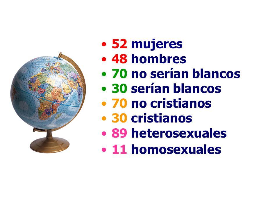 52 mujeres 48 hombres 70 no serían blancos 30 serían blancos 70 no cristianos 30 cristianos 89 heterosexuales 11 homosexuales