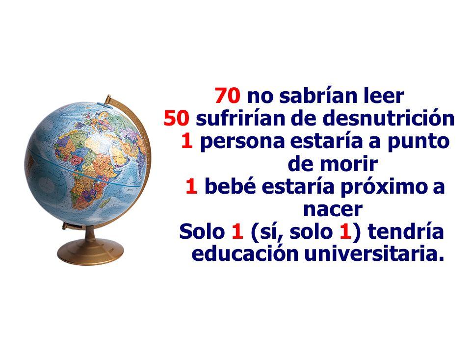 70 no sabrían leer 50 sufrirían de desnutrición 1 persona estaría a punto de morir 1 bebé estaría próximo a nacer Solo 1 (sí, solo 1) tendría educación universitaria.