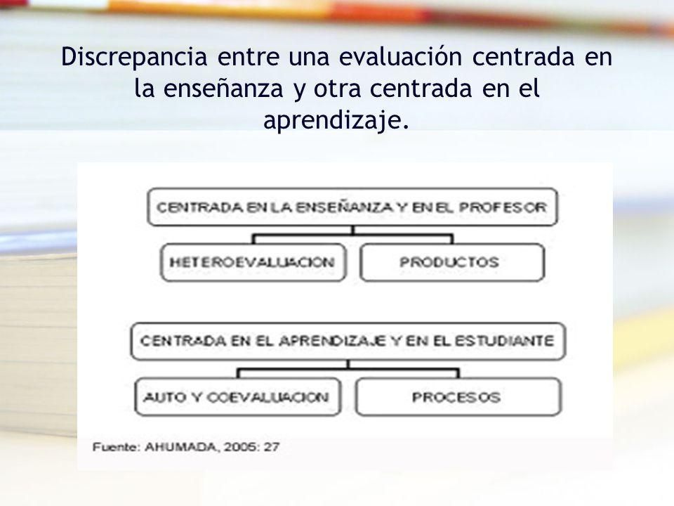 Discrepancia entre una evaluación centrada en la enseñanza y otra centrada en el aprendizaje.