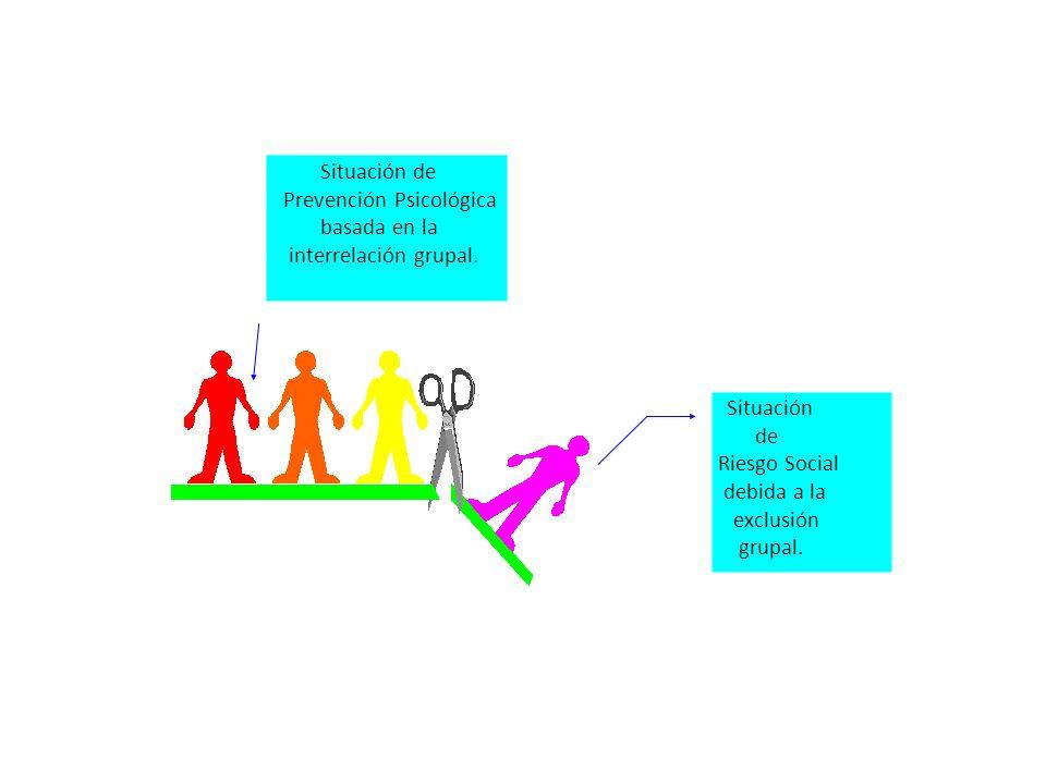 Situación de Riesgo Social debida a la exclusión grupal. Situación de Prevención Psicológica basada en la interrelación grupal.