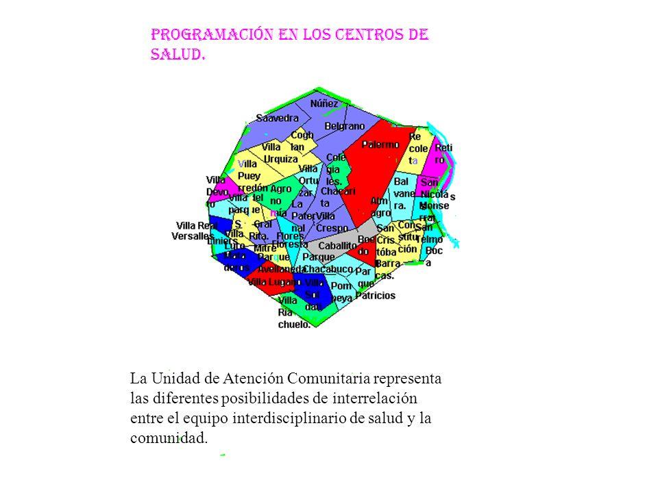 Programación en los Centros de Salud. La Unidad de Atención Comunitaria representa las diferentes posibilidades de interrelación entre el equipo inter