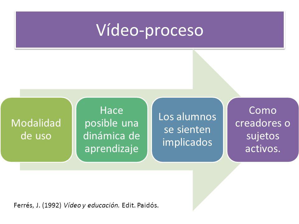 Vídeo-proceso Modalidad de uso Hace posible una dinámica de aprendizaje Los alumnos se sienten implicados Como creadores o sujetos activos.