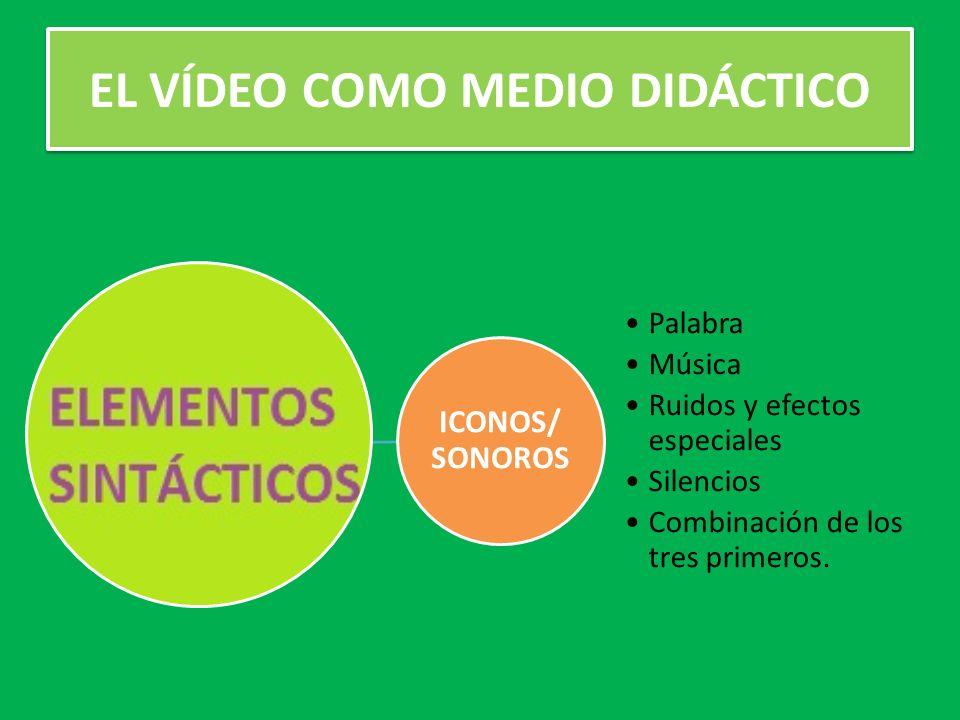 ICONOS/ SONOROS Palabra Música Ruidos y efectos especiales Silencios Combinación de los tres primeros.