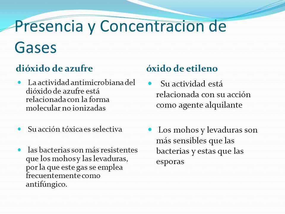 Presencia y Concentracion de Gases dióxido de azufre óxido de etileno La actividad antimicrobiana del dióxido de azufre está relacionada con la forma