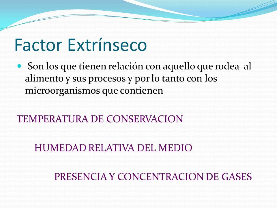 Factor Extrínseco Son los que tienen relación con aquello que rodea al alimento y sus procesos y por lo tanto con los microorganismos que contienen TE