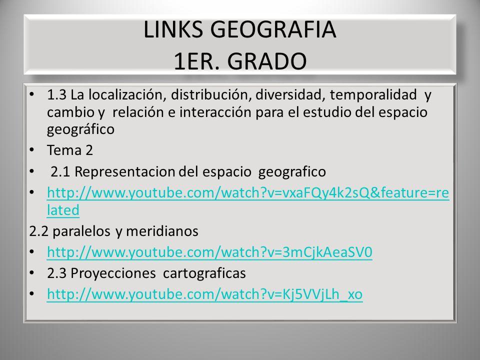LINKS GEOGRAFIA 1ER. GRADO 1.3 La localización, distribución, diversidad, temporalidad y cambio y relación e interacción para el estudio del espacio g
