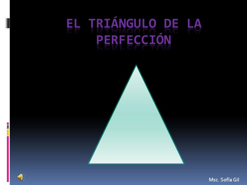 El Triángulo de la perfección AMOR Msc. Sofía Gil