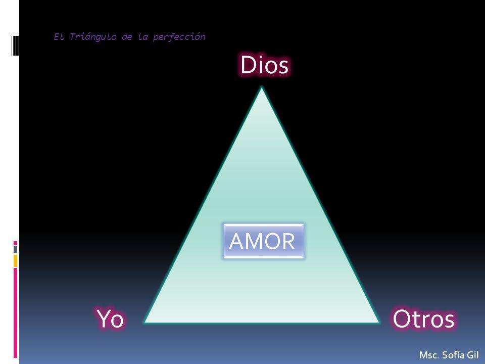 El Triángulo de la perfección EL AMOR VIDAS EN OTROS PLANETAS OTRAS GALAXIAS LAS CONSTELACIONES LA BELLEZA, LA PAZ LA NATURALEZA LA FELICIDAD EL COSMO LA PERFECCIÓN ES EL TODO Msc.