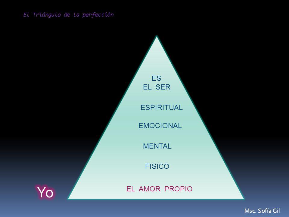 El Triángulo de la perfección ES EL SER ESPIRITUAL EMOCIONAL MENTAL FISICO EL AMOR PROPIO Msc. Sofía Gil