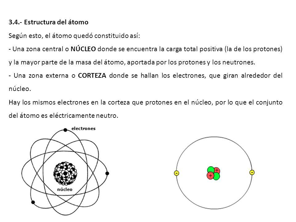 3.4.- Estructura del átomo Según esto, el átomo quedó constituido así: - Una zona central o NÚCLEO donde se encuentra la carga total positiva (la de l
