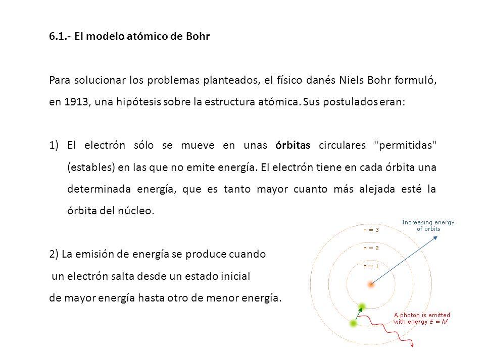 6.1.- El modelo atómico de Bohr Para solucionar los problemas planteados, el físico danés Niels Bohr formuló, en 1913, una hipótesis sobre la estructu