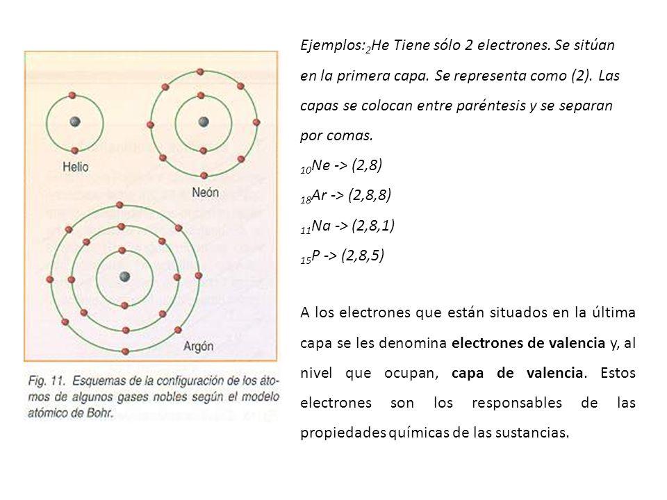 Ejemplos: 2 He Tiene sólo 2 electrones. Se sitúan en la primera capa. Se representa como (2). Las capas se colocan entre paréntesis y se separan por c