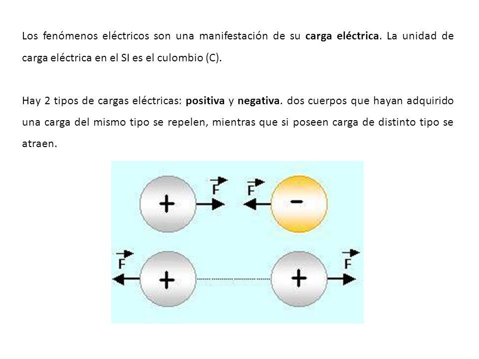Los fenómenos eléctricos son una manifestación de su carga eléctrica. La unidad de carga eléctrica en el SI es el culombio (C). Hay 2 tipos de cargas