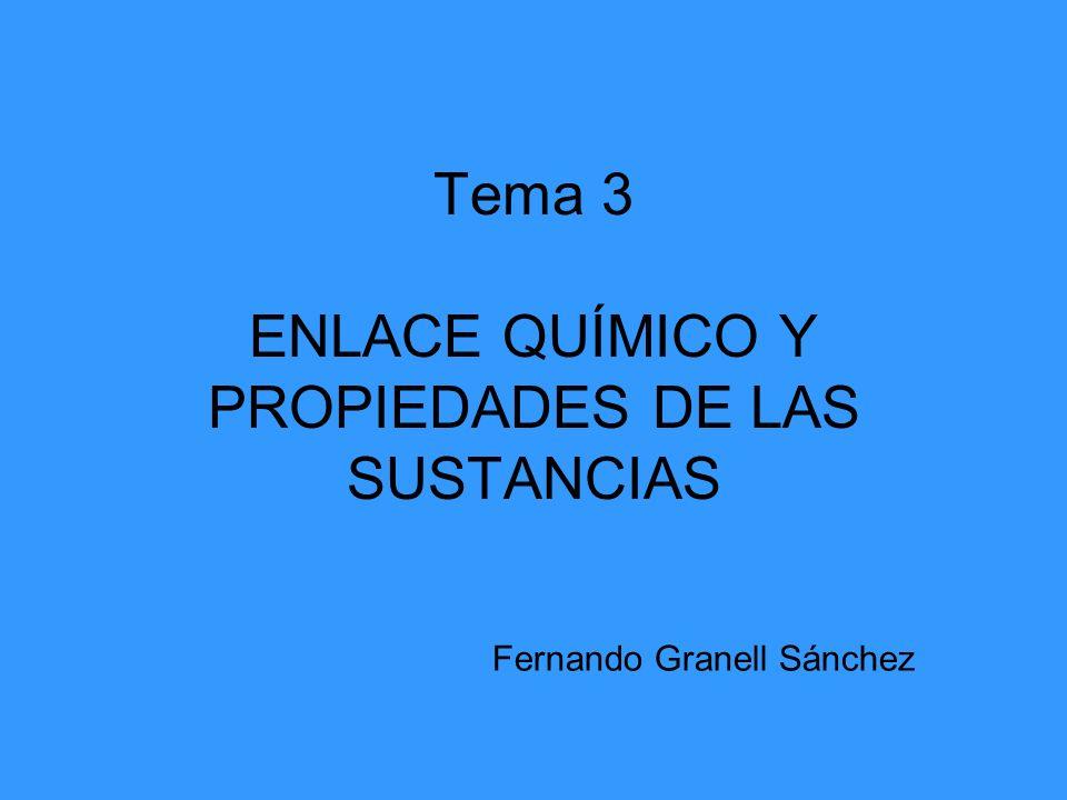 CONTENIDOS 1.- Enlace y estabilidad energética.Curvas de estabilidad.