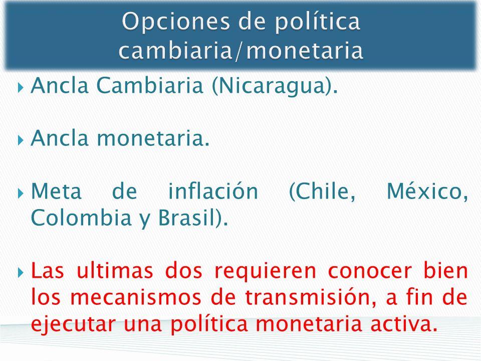 Opciones de política cambiaria/monetaria Ancla Cambiaria (Nicaragua). Ancla monetaria. Meta de inflación (Chile, México, Colombia y Brasil). Las ultim