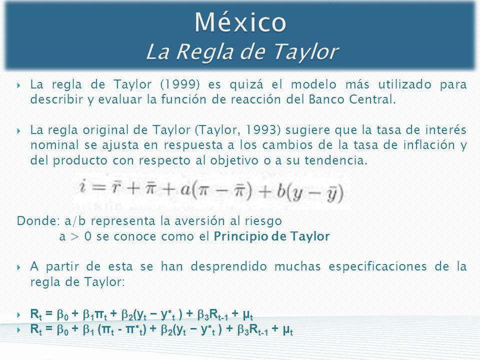 La regla de Taylor (1999) es quizá el modelo más utilizado para describir y evaluar la función de reacción del Banco Central. La regla original de Tay