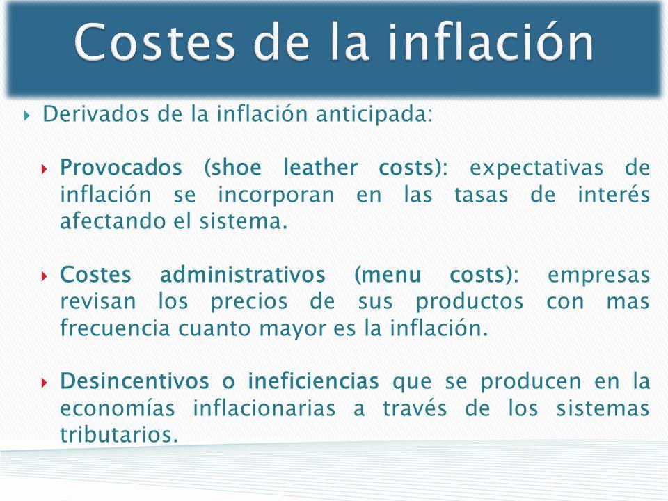 Costes de la inflación Derivados de la inflación anticipada: Provocados (shoe leather costs): expectativas de inflación se incorporan en las tasas de