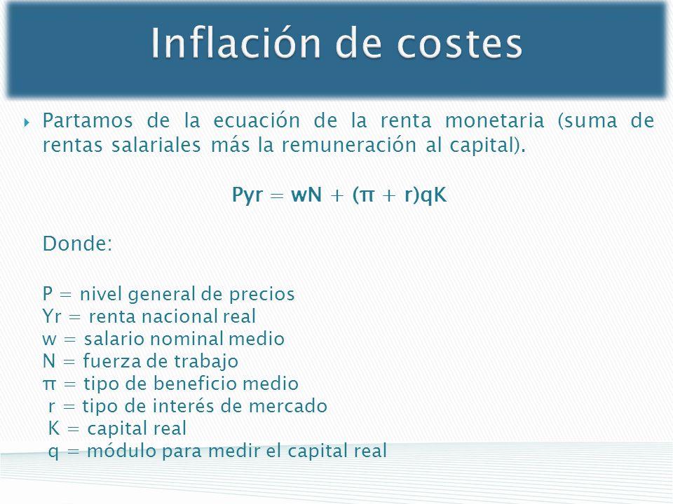 Inflación de costes Partamos de la ecuación de la renta monetaria (suma de rentas salariales más la remuneración al capital). Pyr = wN + (π + r)qK Don
