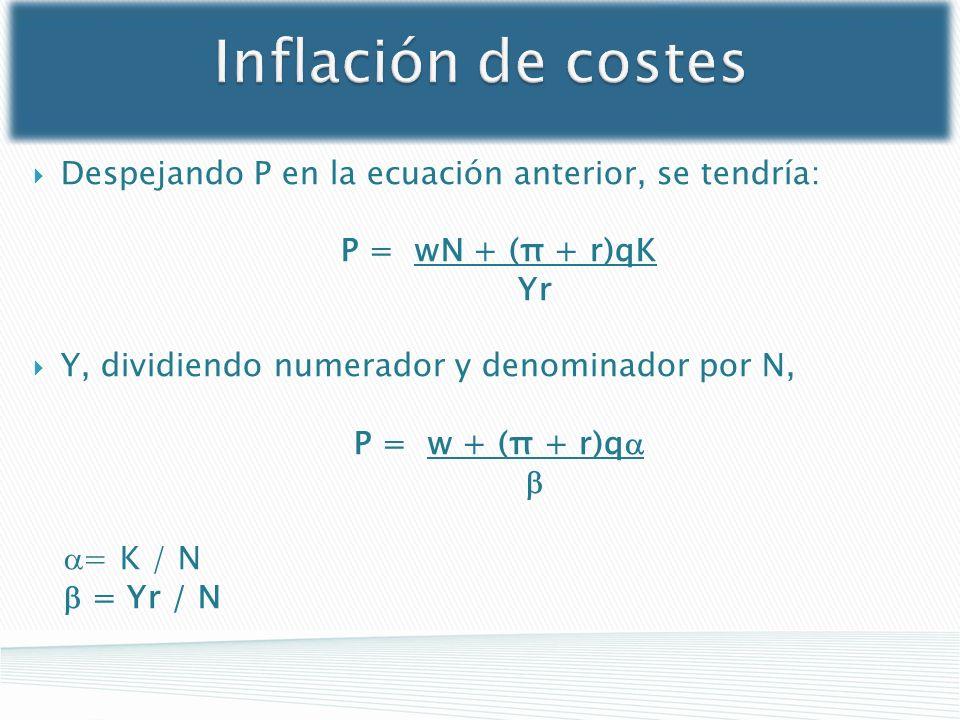 Inflación de costes Despejando P en la ecuación anterior, se tendría: P = wN + (π + r)qK Yr Y, dividiendo numerador y denominador por N, P = w + (π +
