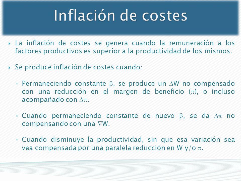 Inflación de costes La inflación de costes se genera cuando la remuneración a los factores productivos es superior a la productividad de los mismos. S