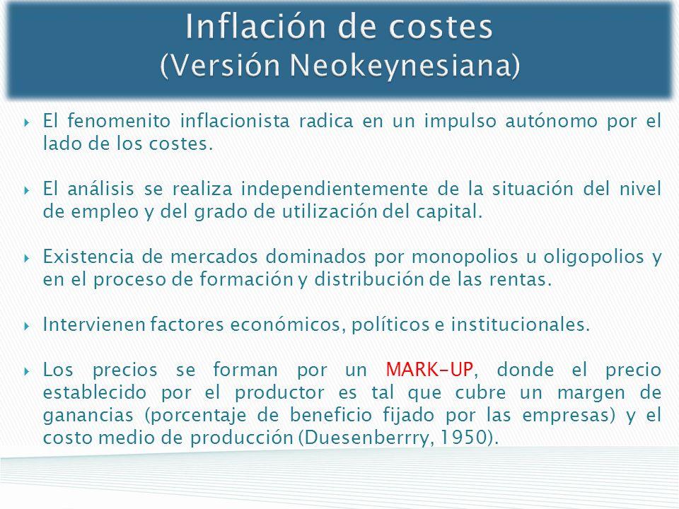 Inflación de costes (Versión Neokeynesiana) El fenomenito inflacionista radica en un impulso autónomo por el lado de los costes. El análisis se realiz