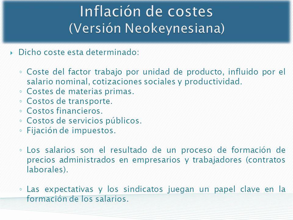 Inflación de costes (Versión Neokeynesiana) Dicho coste esta determinado: Coste del factor trabajo por unidad de producto, influido por el salario nom