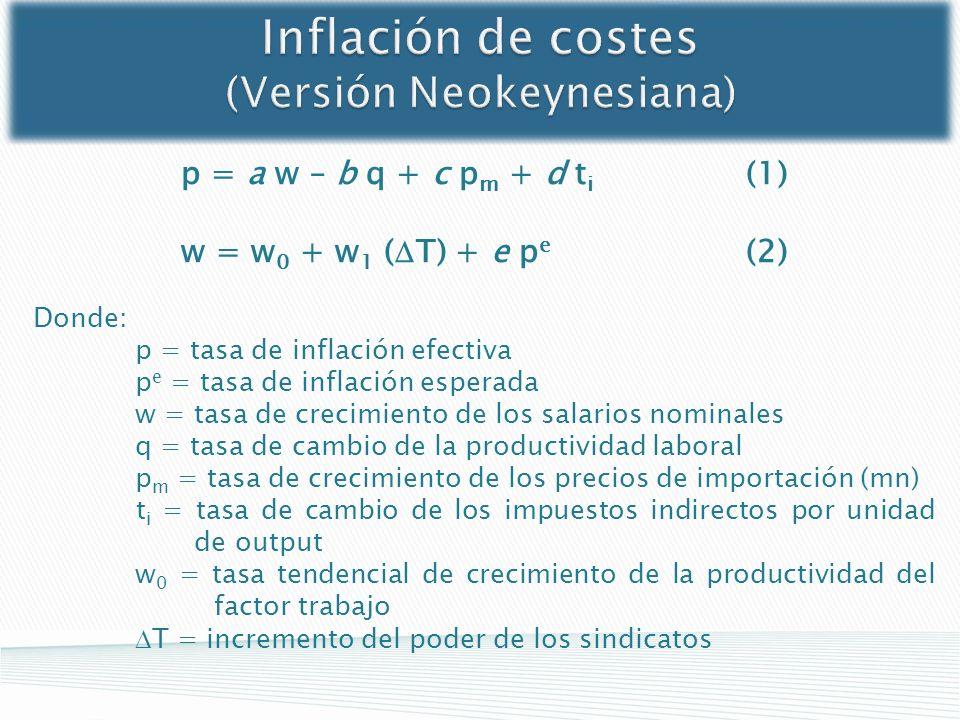 Inflación de costes (Versión Neokeynesiana) p = a w – b q + c p m + d t i (1) w = w 0 + w 1 ( T) + e p e (2) Donde: p = tasa de inflación efectiva p e
