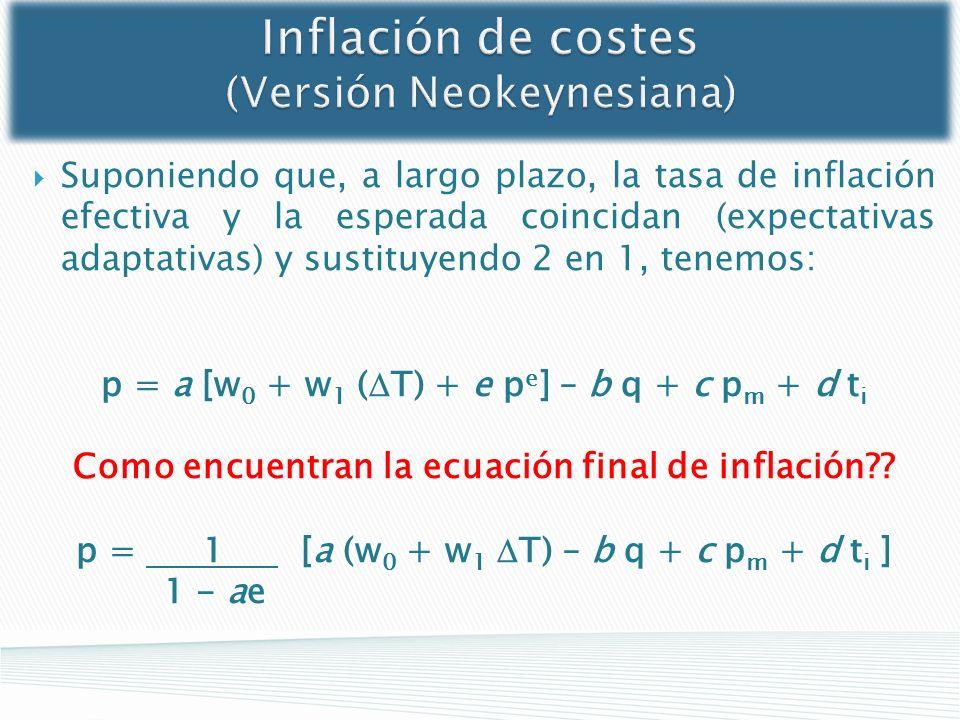 Inflación de costes (Versión Neokeynesiana) Suponiendo que, a largo plazo, la tasa de inflación efectiva y la esperada coincidan (expectativas adaptat
