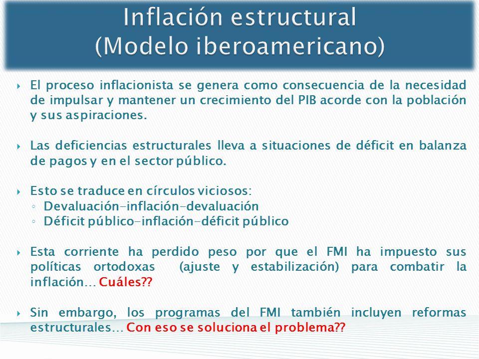 Inflación estructural (Modelo iberoamericano) El proceso inflacionista se genera como consecuencia de la necesidad de impulsar y mantener un crecimien