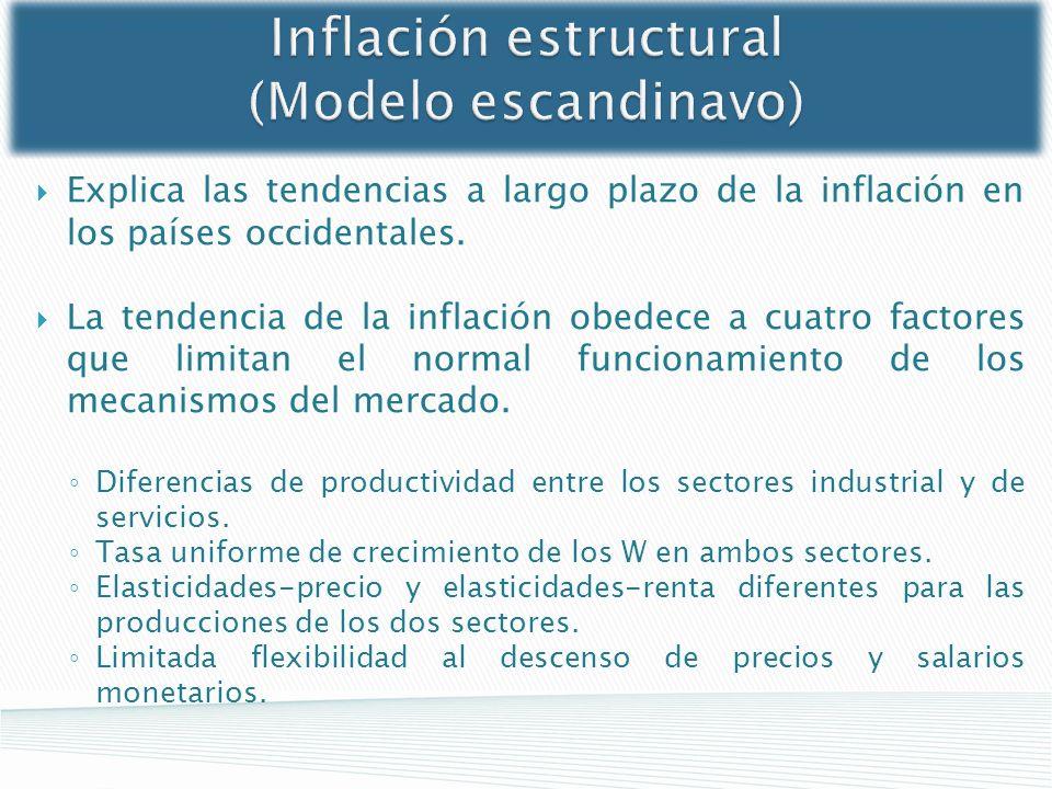 Inflación estructural (Modelo escandinavo) Explica las tendencias a largo plazo de la inflación en los países occidentales. La tendencia de la inflaci