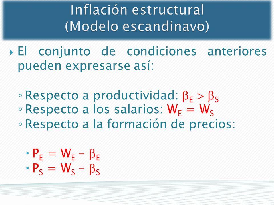 Inflación estructural (Modelo escandinavo) El conjunto de condiciones anteriores pueden expresarse así: Respecto a productividad: E S Respecto a los s