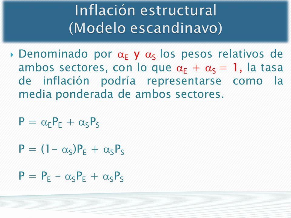 Denominado por E y S los pesos relativos de ambos sectores, con lo que E + S = 1, la tasa de inflación podría representarse como la media ponderada de