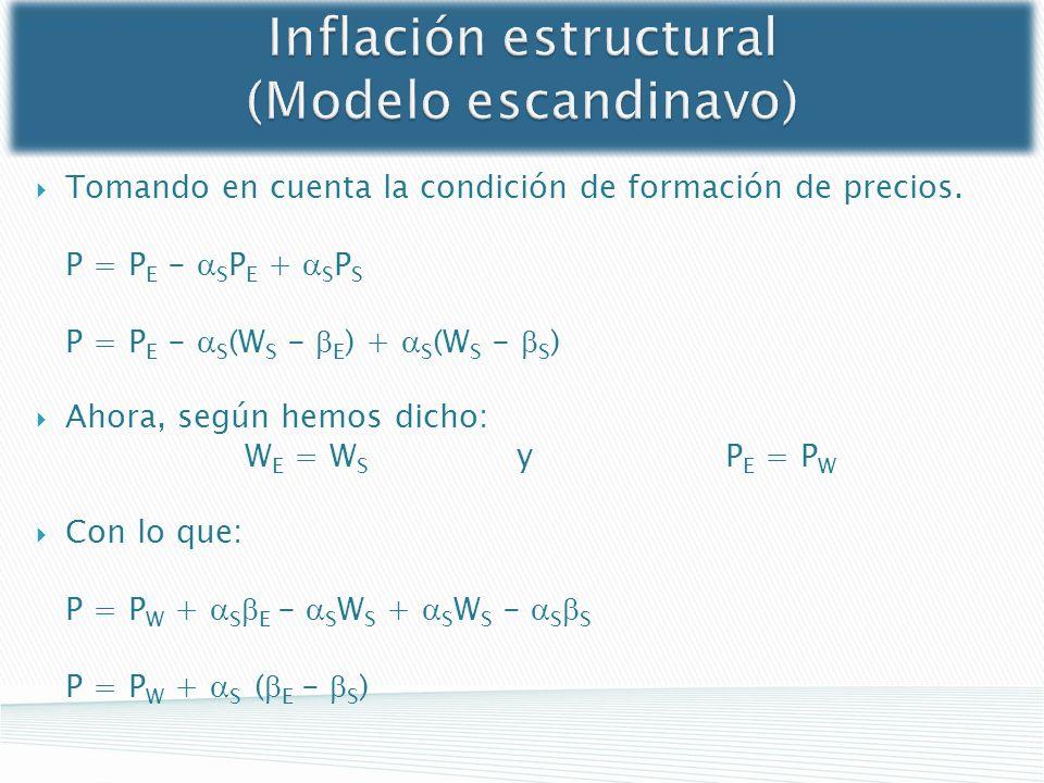 Inflación estructural (Modelo escandinavo) Tomando en cuenta la condición de formación de precios. P = P E - S P E + S P S P = P E - S (W S - E ) + S