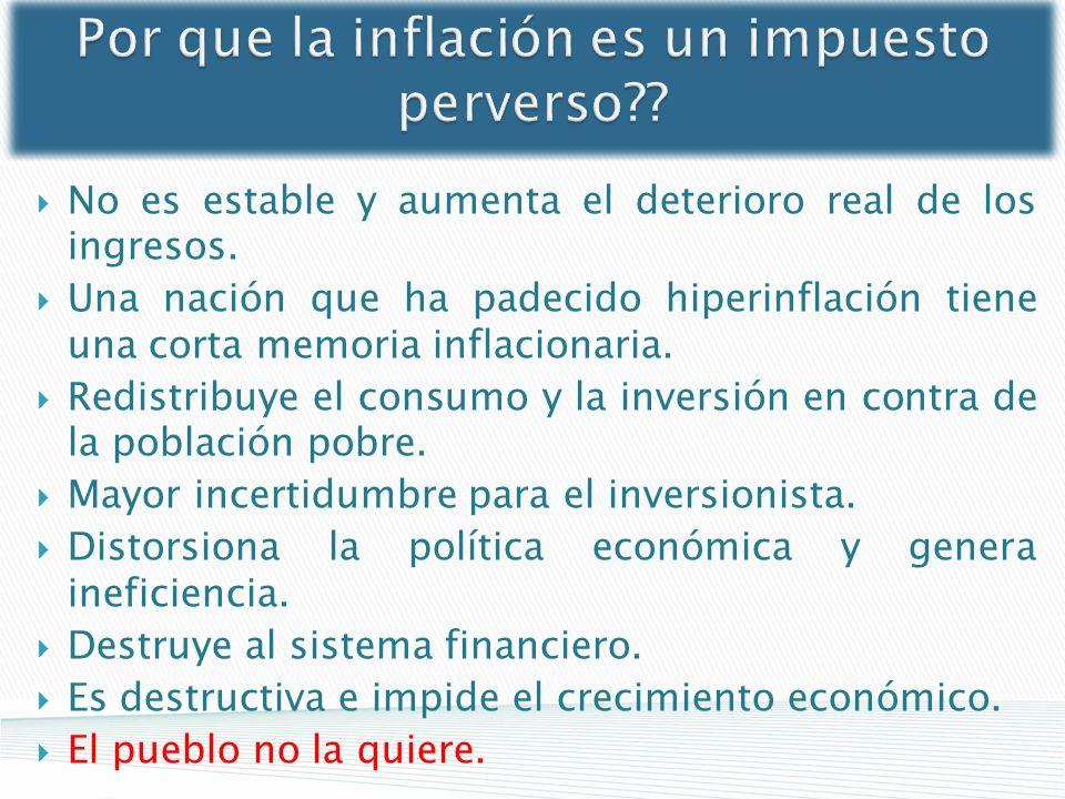 Por que la inflación es un impuesto perverso?? No es estable y aumenta el deterioro real de los ingresos. Una nación que ha padecido hiperinflación ti