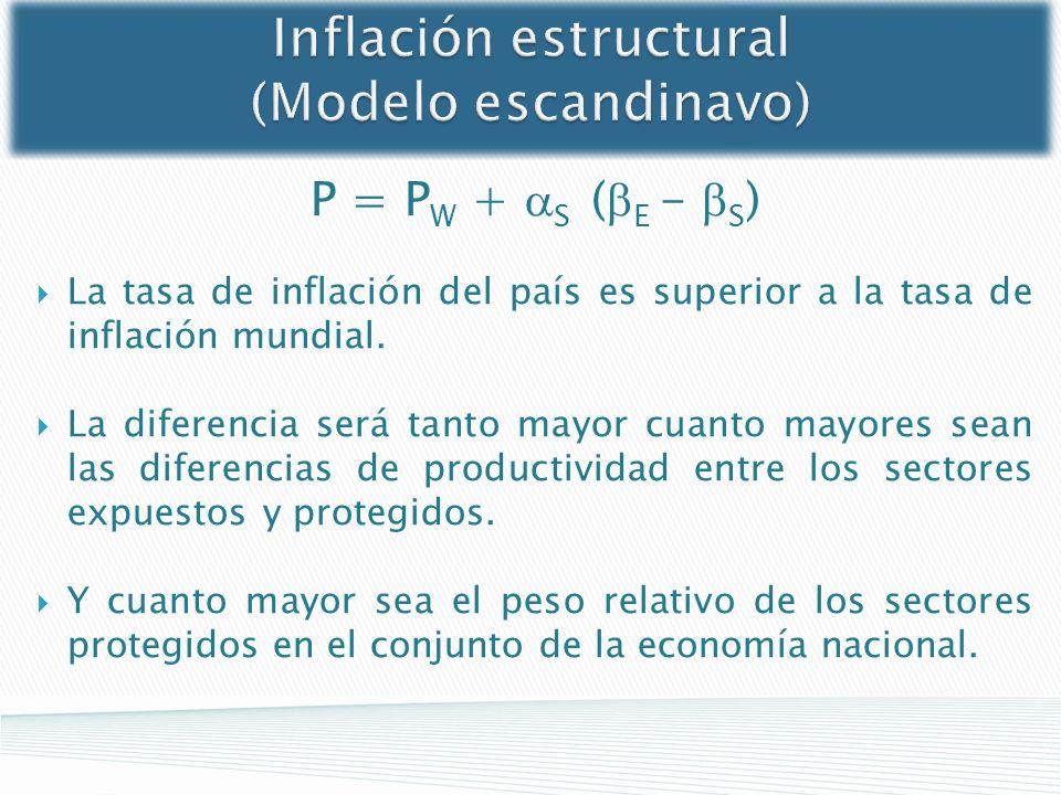 Inflación estructural (Modelo escandinavo) P = P W + S ( E - S ) La tasa de inflación del país es superior a la tasa de inflación mundial. La diferenc