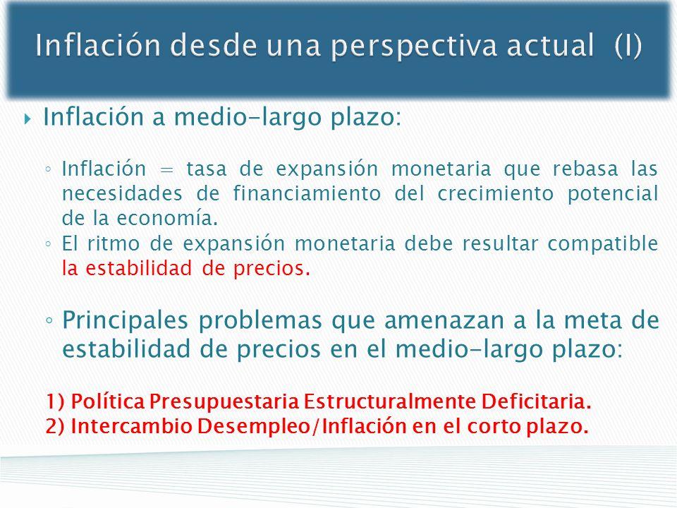 Inflación desde una perspectiva actual (I) Inflación a medio-largo plazo: Inflación = tasa de expansión monetaria que rebasa las necesidades de financ