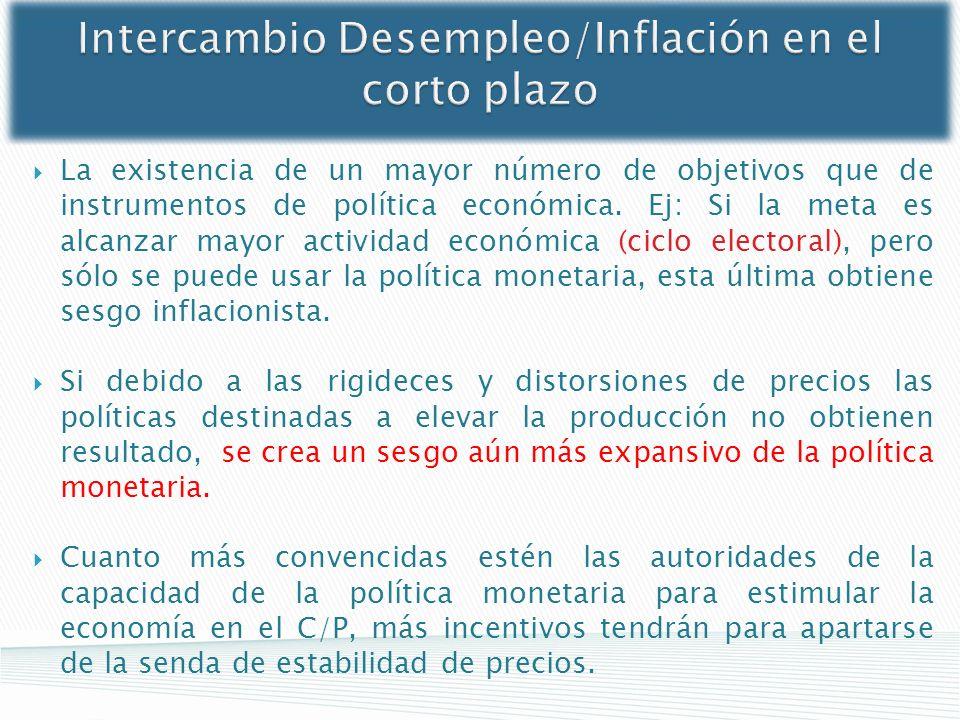 Intercambio Desempleo/Inflación en el corto plazo La existencia de un mayor número de objetivos que de instrumentos de política económica. Ej: Si la m
