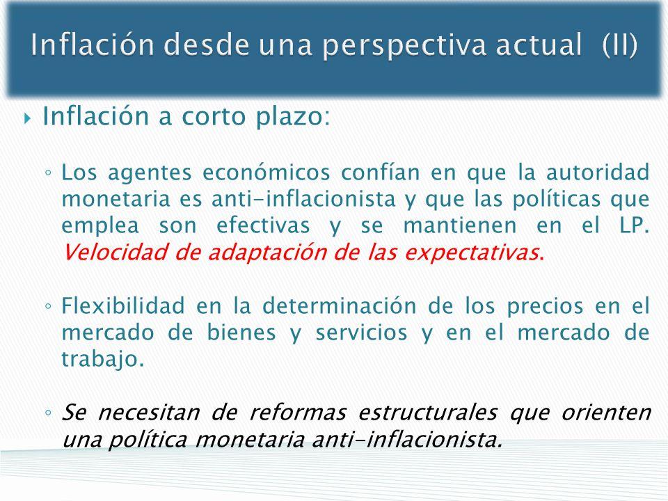 Inflación a corto plazo: Los agentes económicos confían en que la autoridad monetaria es anti-inflacionista y que las políticas que emplea son efectiv