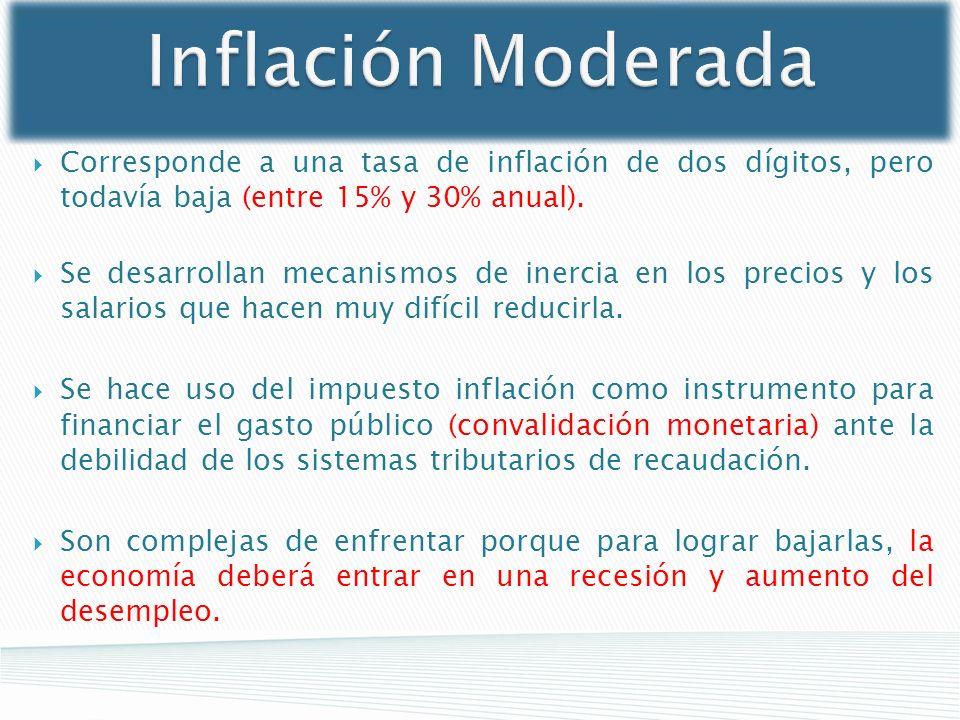Inflación Moderada Corresponde a una tasa de inflación de dos dígitos, pero todavía baja (entre 15% y 30% anual). Se desarrollan mecanismos de inercia