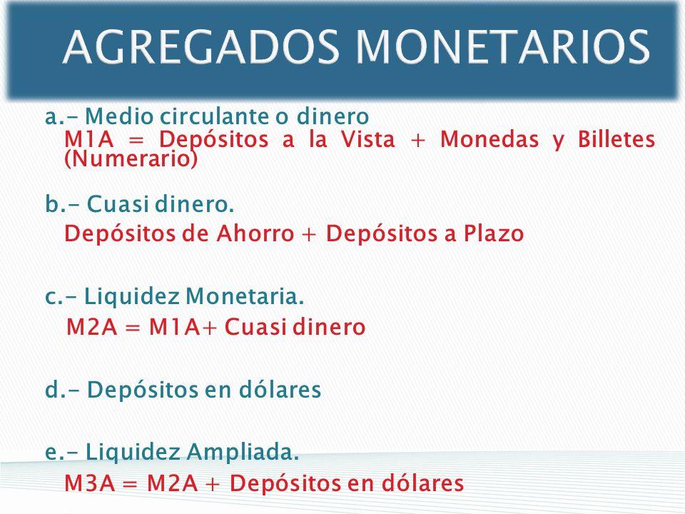 a.- Medio circulante o dinero M1A = Depósitos a la Vista + Monedas y Billetes (Numerario) b.- Cuasi dinero. Depósitos de Ahorro + Depósitos a Plazo c.