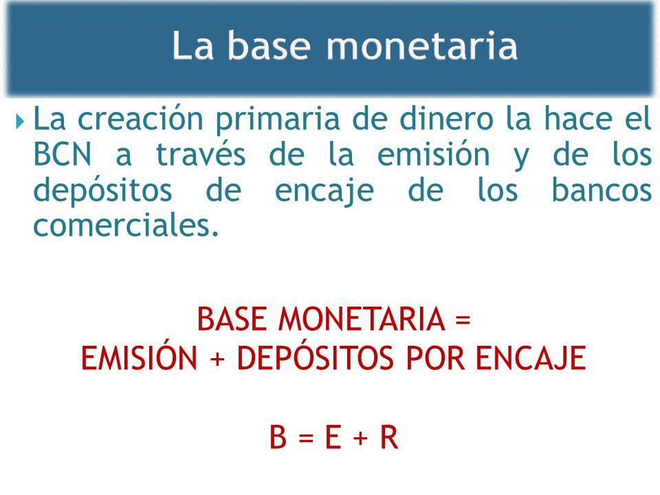 La base monetaria La creación primaria de dinero la hace el BCN a través de la emisión y de los depósitos de encaje de los bancos comerciales. BASE MO
