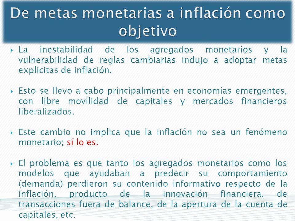 De metas monetarias a inflación como objetivo La inestabilidad de los agregados monetarios y la vulnerabilidad de reglas cambiarias indujo a adoptar m