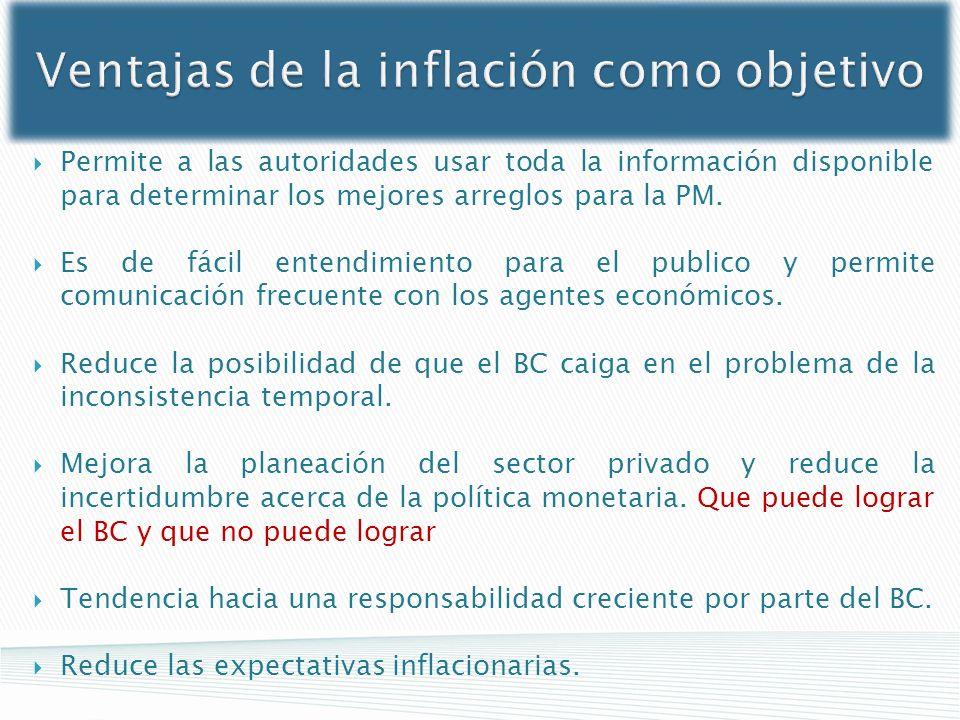 Ventajas de la inflación como objetivo Permite a las autoridades usar toda la información disponible para determinar los mejores arreglos para la PM.
