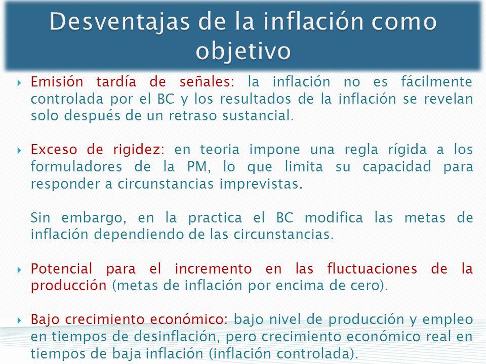 Desventajas de la inflación como objetivo Emisión tardía de señales: la inflación no es fácilmente controlada por el BC y los resultados de la inflaci